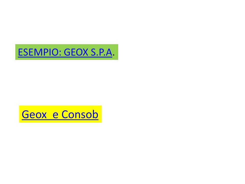 ESEMPIO: GEOX S.P.AESEMPIO: GEOX S.P.A. Geox e Consob