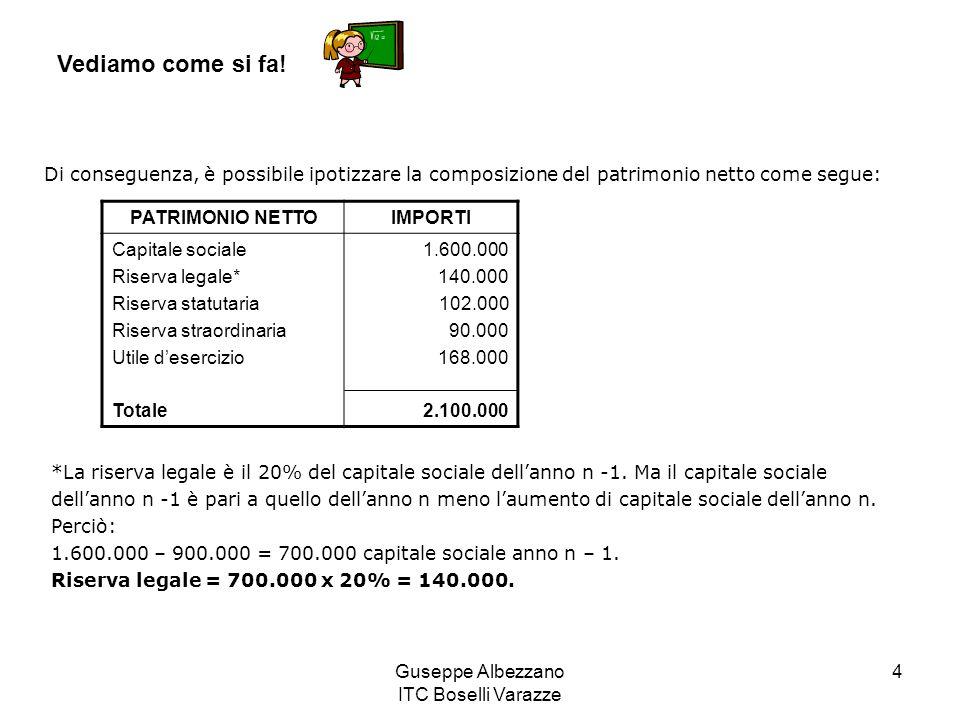 Guseppe Albezzano ITC Boselli Varazze 15 PASSIVO32/12/n31/12/n-1 A) PATRIMONIO NETTO I.