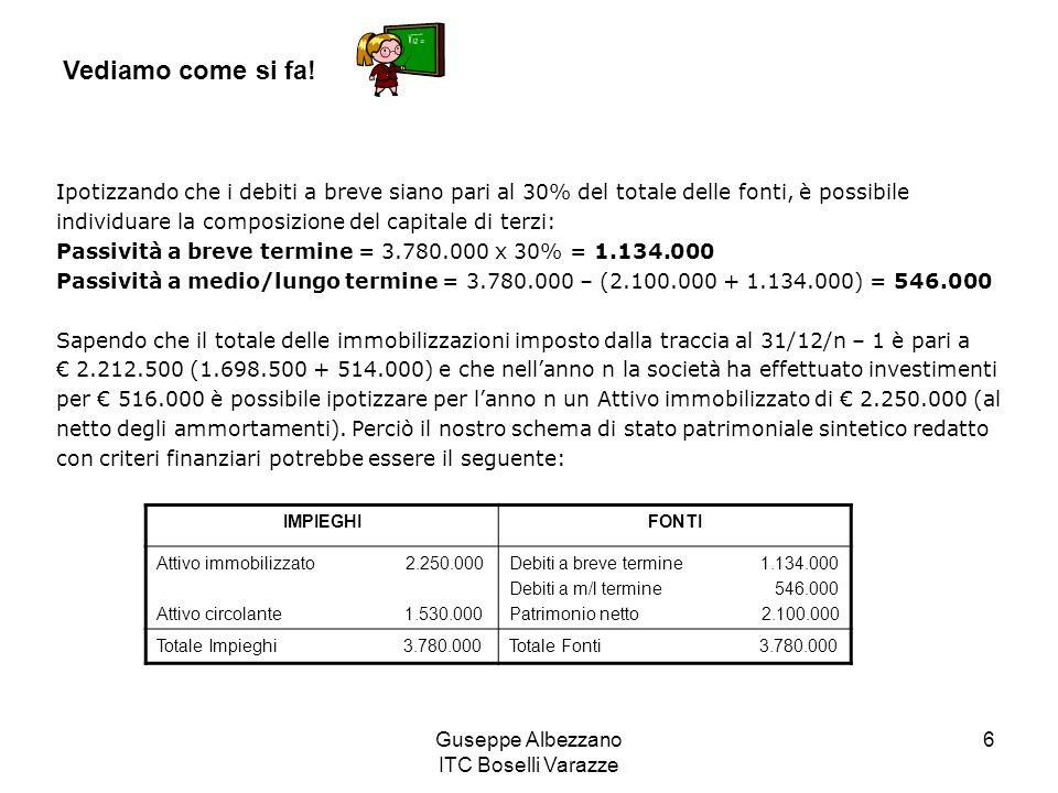 Guseppe Albezzano ITC Boselli Varazze 17 Immobilizzazioni materiali Movimenti Terreni e fabbricati Impianti e macchinari Attrezz.