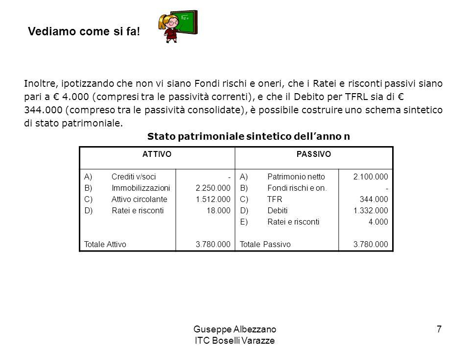 Guseppe Albezzano ITC Boselli Varazze 18 Acc… 'sto bilancio con dati a scelta mi ha proprio rovinato le vacanze….
