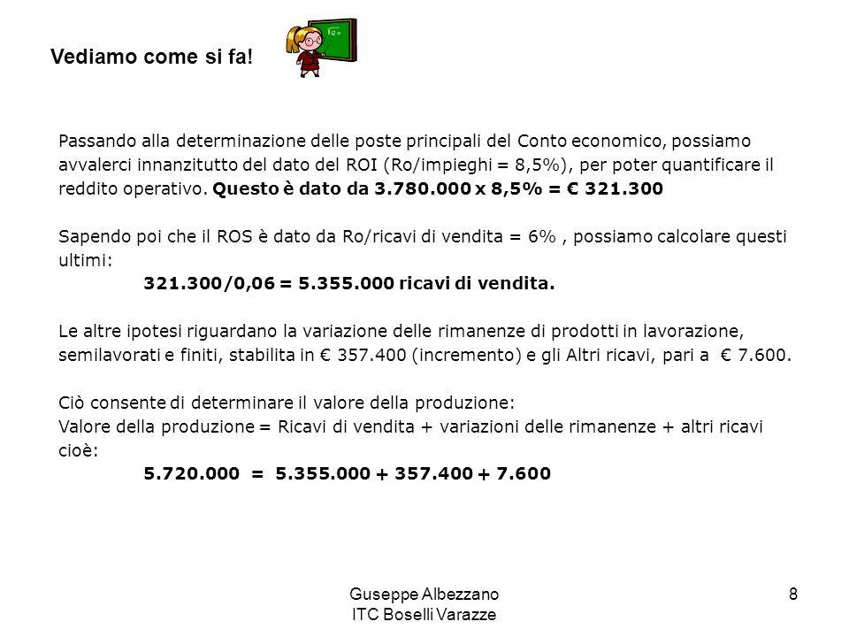 Guseppe Albezzano ITC Boselli Varazze 19 BIBLIOGRAFIA Bilancio con dati a scelta di un'impresa industriale di R.