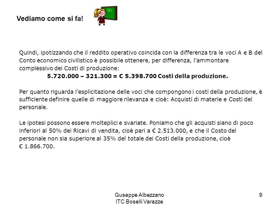 Guseppe Albezzano ITC Boselli Varazze 10 Vediamo come si fa.