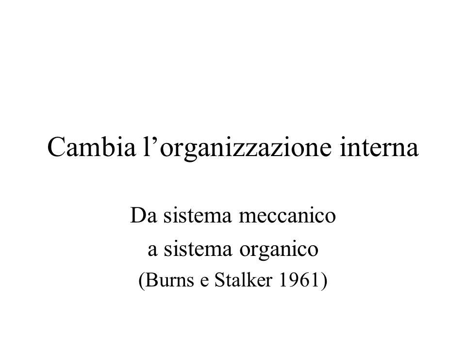 Cambia l'organizzazione interna Da sistema meccanico a sistema organico (Burns e Stalker 1961)