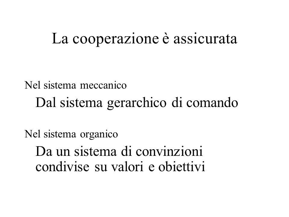 La cooperazione è assicurata Nel sistema meccanico Dal sistema gerarchico di comando Nel sistema organico Da un sistema di convinzioni condivise su va