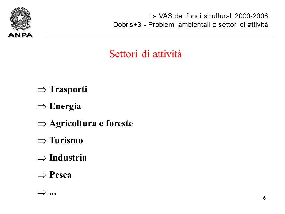 6 La VAS dei fondi strutturali 2000-2006 Dobris+3 - Problemi ambientali e settori di attività Settori di attività  Trasporti  Energia  Agricoltura e foreste  Turismo  Industria  Pesca ...