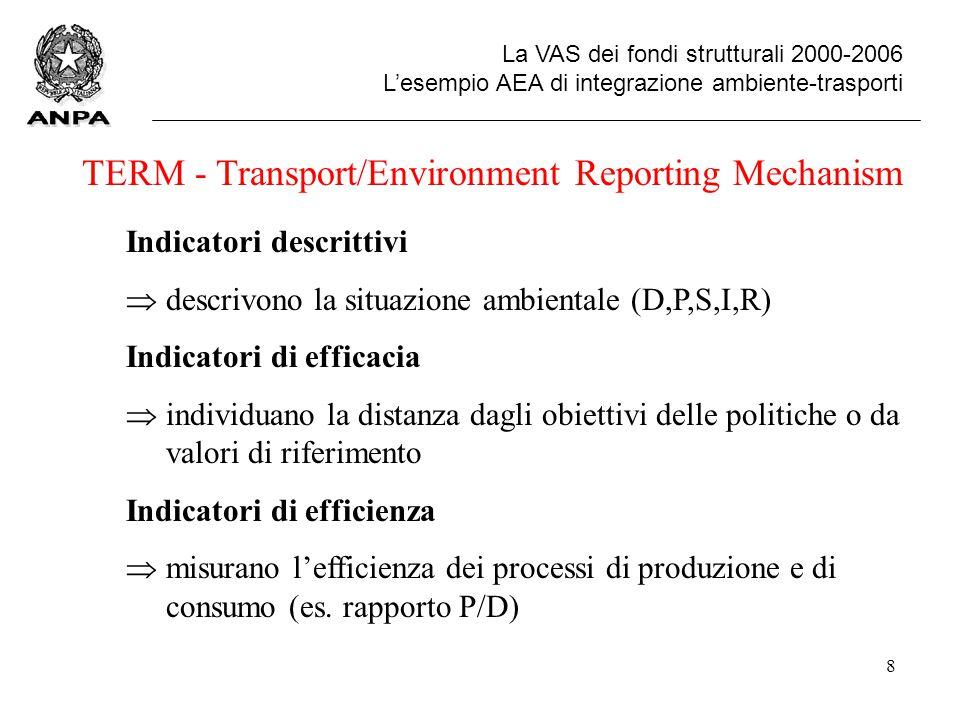 8 La VAS dei fondi strutturali 2000-2006 L'esempio AEA di integrazione ambiente-trasporti Indicatori descrittivi  descrivono la situazione ambientale (D,P,S,I,R) Indicatori di efficacia  individuano la distanza dagli obiettivi delle politiche o da valori di riferimento Indicatori di efficienza  misurano l'efficienza dei processi di produzione e di consumo (es.