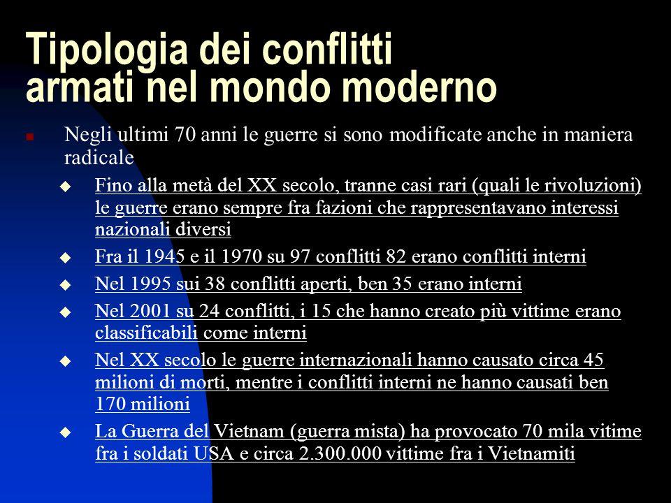 Tipologia dei conflitti armati nel mondo moderno Negli ultimi 70 anni le guerre si sono modificate anche in maniera radicale  Fino alla metà del XX s