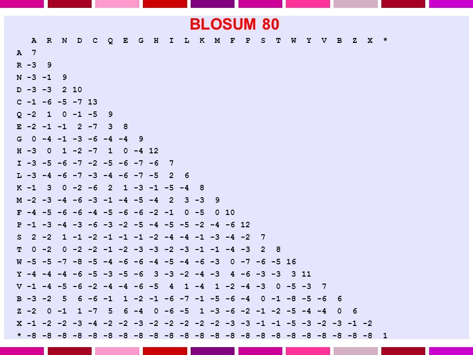 19 Matrici BLOSUM - Blocks Substitution Matrix (Henikoff and Henikoff, 1992) Matrici di sostituzione derivate dall'analisi di oltre 2000 blocchi di al