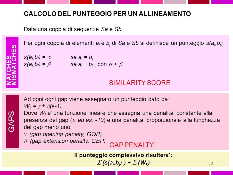 21 L'utilizzo della matrice di similarita' appropriata per ciascuna analisi e' cruciale per avere buoni risultati.