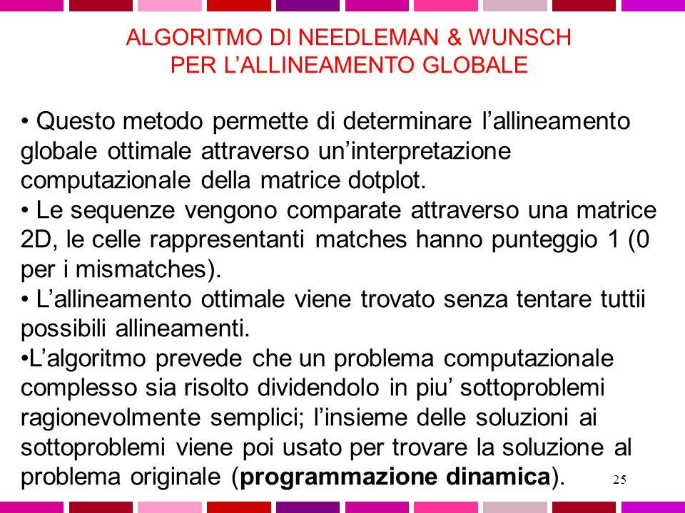 24 ALGORITMI PER L'ALLINEAMENTO DI SEQUENZE Algoritmo di Needleman & Wunsch  allineamento globale Algoritmo di Smith & Waterman  allineamento locale