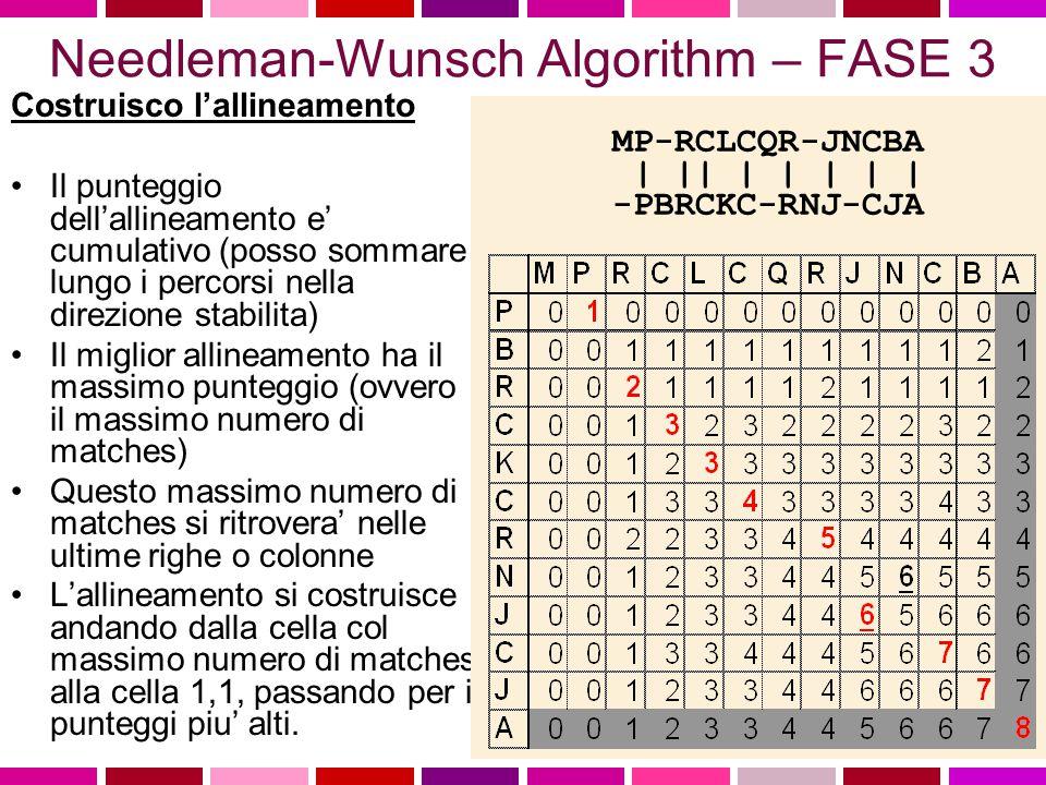 28 Needleman-Wunsch Algorithm – FASE 2 Per ogni cella, voglio determinare il valore massimo possibile per un allineamento che termini in corrispondenza della cella stessa Cerco le celle appartenenti alla colonna e alla riga precedenti a quelle della cella per trovare il valore massimo in esse contenuto Aggiungo questo valore al valore della cella corrente Procedo da in alto sinistra verso in basso a destra nella matrice