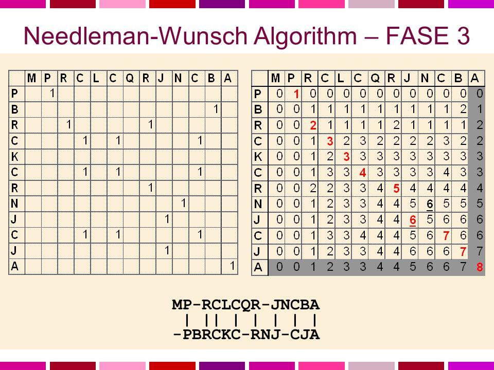 29 Needleman-Wunsch Algorithm – FASE 3 Costruisco l'allineamento Il punteggio dell'allineamento e' cumulativo (posso sommare lungo i percorsi nella direzione stabilita) Il miglior allineamento ha il massimo punteggio (ovvero il massimo numero di matches) Questo massimo numero di matches si ritrovera' nelle ultime righe o colonne L'allineamento si costruisce andando dalla cella col massimo numero di matches alla cella 1,1, passando per i punteggi piu' alti.