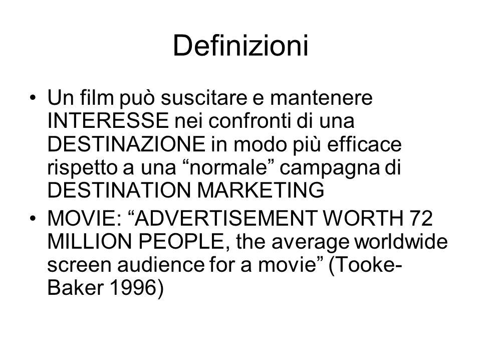 """Definizioni Un film può suscitare e mantenere INTERESSE nei confronti di una DESTINAZIONE in modo più efficace rispetto a una """"normale"""" campagna di DE"""
