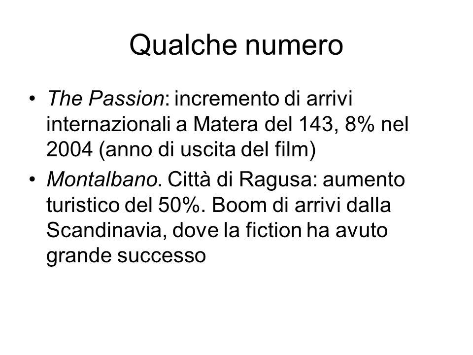 Qualche numero The Passion: incremento di arrivi internazionali a Matera del 143, 8% nel 2004 (anno di uscita del film) Montalbano.