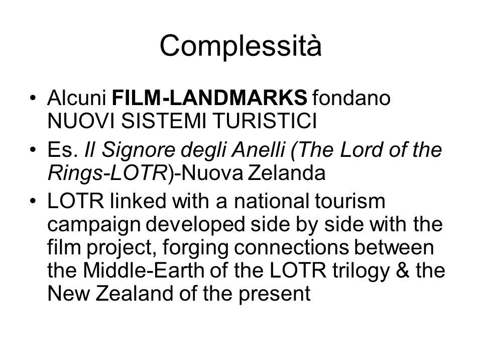 Complessità Alcuni FILM-LANDMARKS fondano NUOVI SISTEMI TURISTICI Es.