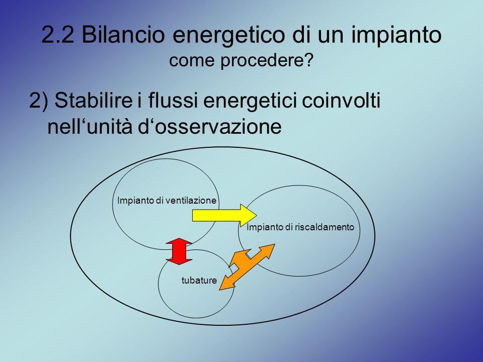 2.2 Bilancio energetico di un impianto come procedere? 2) Stabilire i flussi energetici coinvolti nell'unità d'osservazione Impianto di riscaldamento