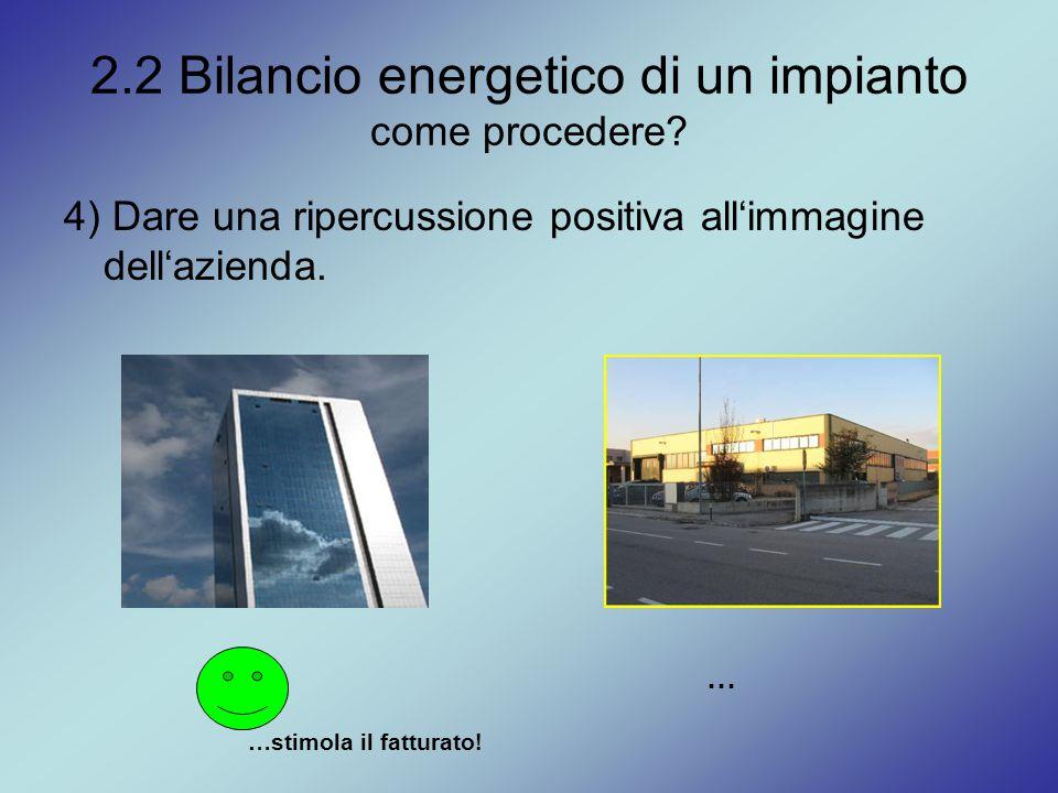 2.2 Bilancio energetico di un impianto come procedere? 4) Dare una ripercussione positiva all'immagine dell'azienda. … …stimola il fatturato!