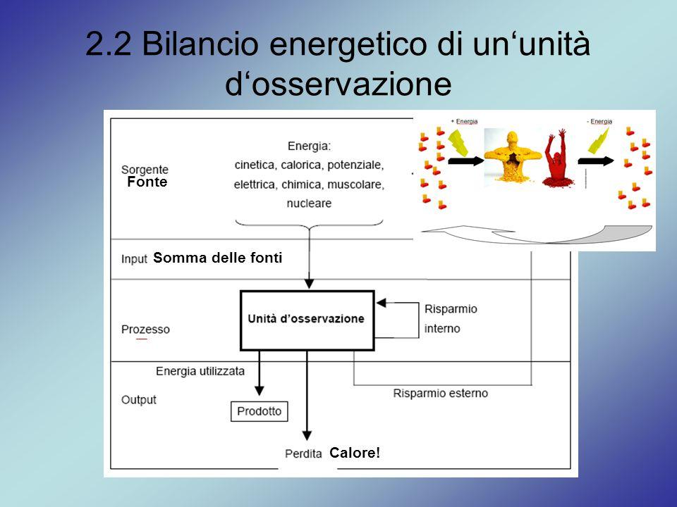 2.2 Bilancio energetico di un'unità d'osservazione Fonte Somma delle fonti Calore!