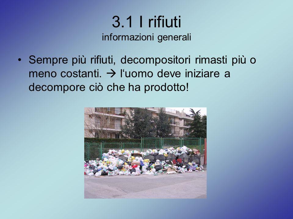 3.1 I rifiuti informazioni generali Sempre più rifiuti, decompositori rimasti più o meno costanti.  l'uomo deve iniziare a decompore ciò che ha prodo
