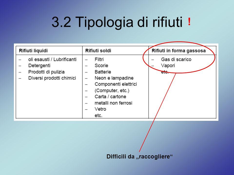 """3.2 Tipologia di rifiuti Difficili da """"raccogliere"""" !"""