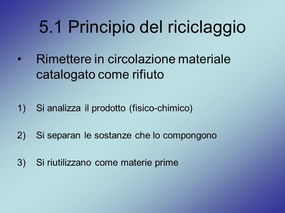5.1 Principio del riciclaggio Rimettere in circolazione materiale catalogato come rifiuto 1)Si analizza il prodotto (fisico-chimico) 2)Si separan le s