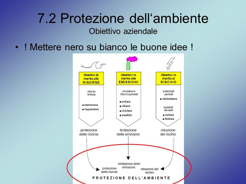 7.2 Protezione dell'ambiente Obiettivo aziendale ! Mettere nero su bianco le buone idee !