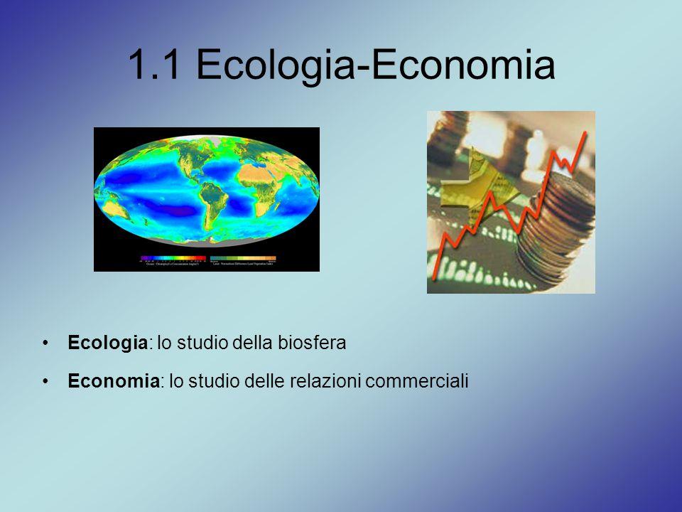 1.1 Ecologia-Economia Ecologia: lo studio della biosfera Economia: lo studio delle relazioni commerciali