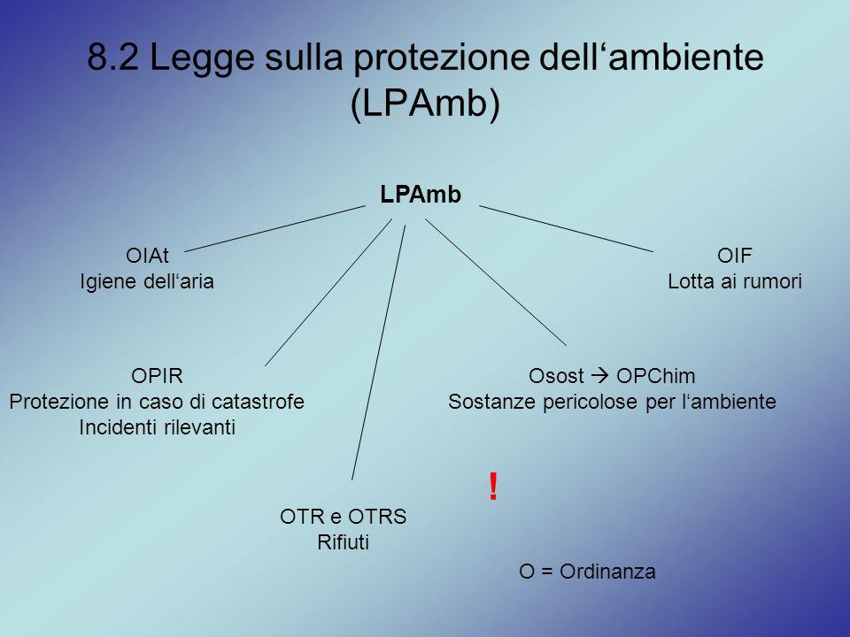 8.2 Legge sulla protezione dell'ambiente (LPAmb) LPAmb OIAt Igiene dell'aria OIF Lotta ai rumori Osost  OPChim Sostanze pericolose per l'ambiente OTR