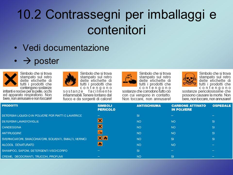 10.2 Contrassegni per imballaggi e contenitori Vedi documentazione  poster