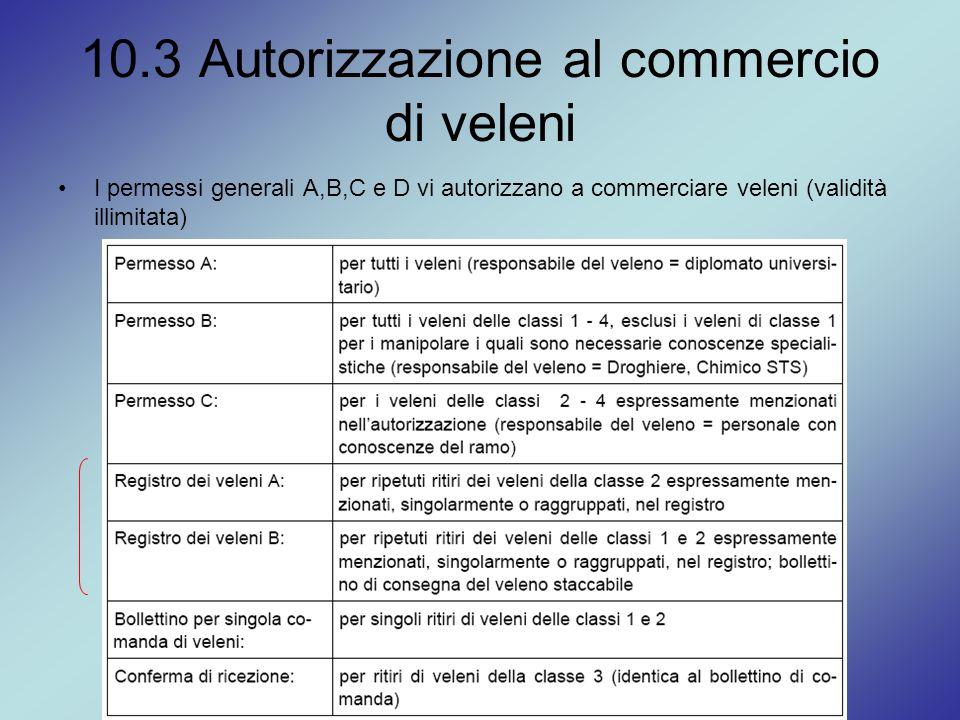 10.3 Autorizzazione al commercio di veleni I permessi generali A,B,C e D vi autorizzano a commerciare veleni (validità illimitata)