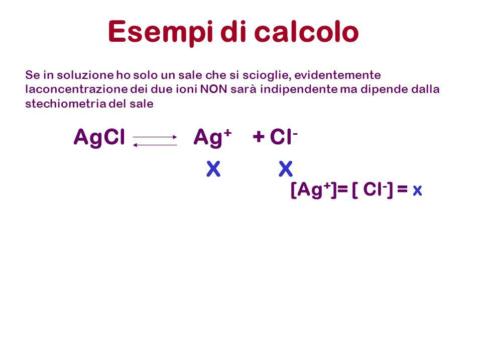 Esempi di calcolo AgCl Ag + + Cl - Se in soluzione ho solo un sale che si scioglie, evidentemente laconcentrazione dei due ioni NON sarà indipendente ma dipende dalla stechiometria del sale xx [Ag + ]= [ Cl - ] = x