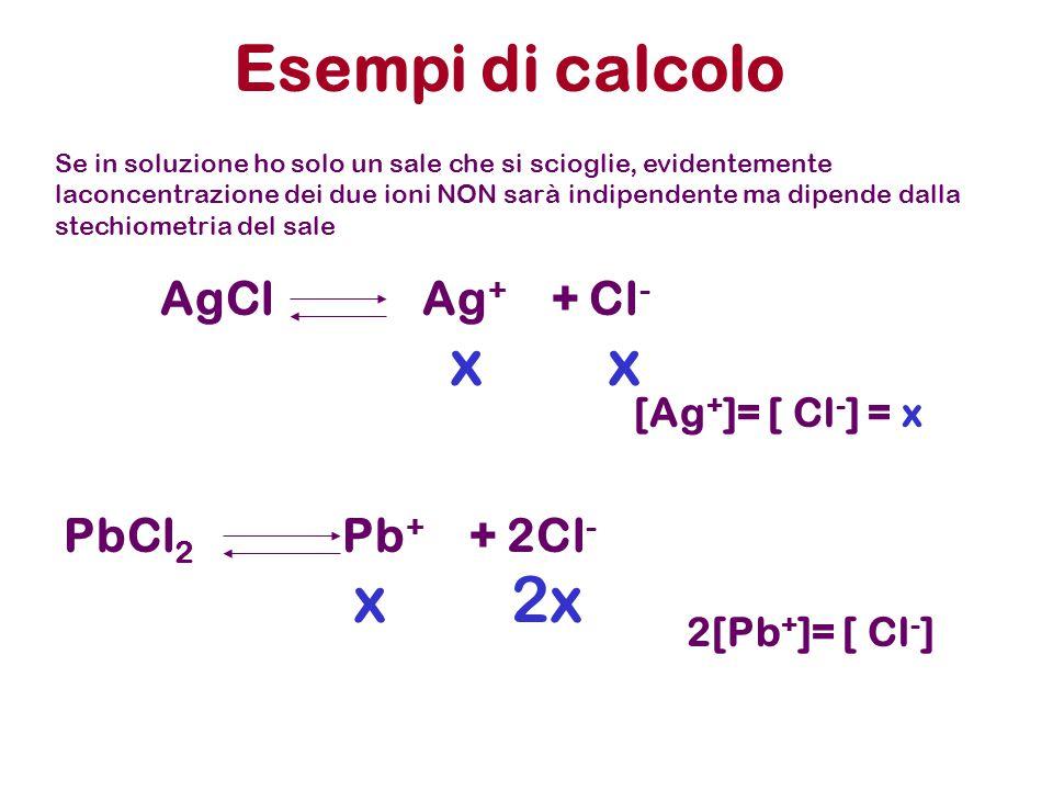Esempi di calcolo AgCl Ag + + Cl - Se in soluzione ho solo un sale che si scioglie, evidentemente laconcentrazione dei due ioni NON sarà indipendente ma dipende dalla stechiometria del sale xx [Ag + ]= [ Cl - ] = x PbCl 2 Pb + + 2Cl - x2x 2[Pb + ]= [ Cl - ]