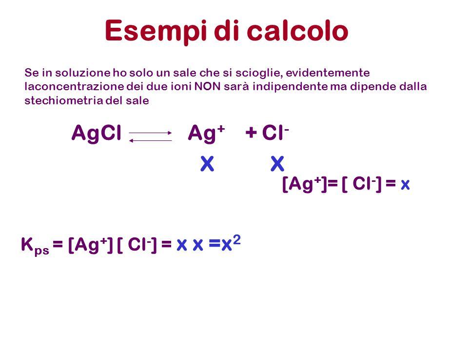 Esempi di calcolo AgCl Ag + + Cl - Se in soluzione ho solo un sale che si scioglie, evidentemente laconcentrazione dei due ioni NON sarà indipendente ma dipende dalla stechiometria del sale xx [Ag + ]= [ Cl - ] = x K ps = [Ag + ] [ Cl - ] = x x =x 2