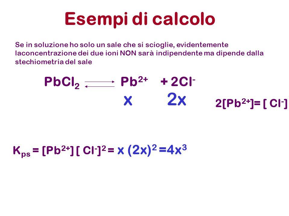 Esempi di calcolo PbCl 2 Pb 2+ + 2Cl - Se in soluzione ho solo un sale che si scioglie, evidentemente laconcentrazione dei due ioni NON sarà indipendente ma dipende dalla stechiometria del sale x2x 2[Pb 2+ ]= [ Cl - ] K ps = [Pb 2+ ] [ Cl - ] 2 = x (2x) 2 =4x 3