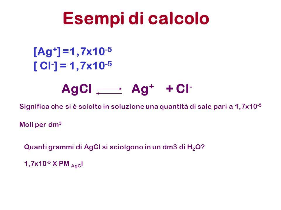Esempi di calcolo [Ag + ] =1,7x10 -5 [ Cl - ] = 1,7x10 -5 AgCl Ag + + Cl - Significa che si é sciolto in soluzione una quantità di sale pari a 1,7x10 -5 Moli per dm 3 Quanti grammi di AgCl si sciolgono in un dm3 di H 2 O.