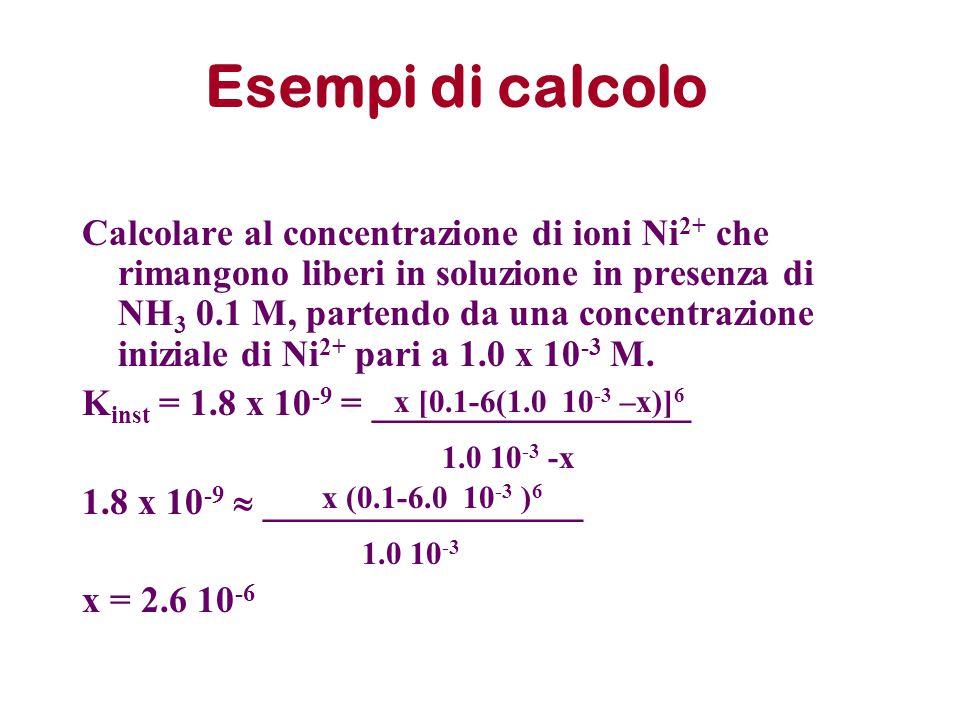 Esempi di calcolo Calcolare al concentrazione di ioni Ni 2+ che rimangono liberi in soluzione in presenza di NH 3 0.1 M, partendo da una concentrazione iniziale di Ni 2+ pari a 1.0 x 10 -3 M.