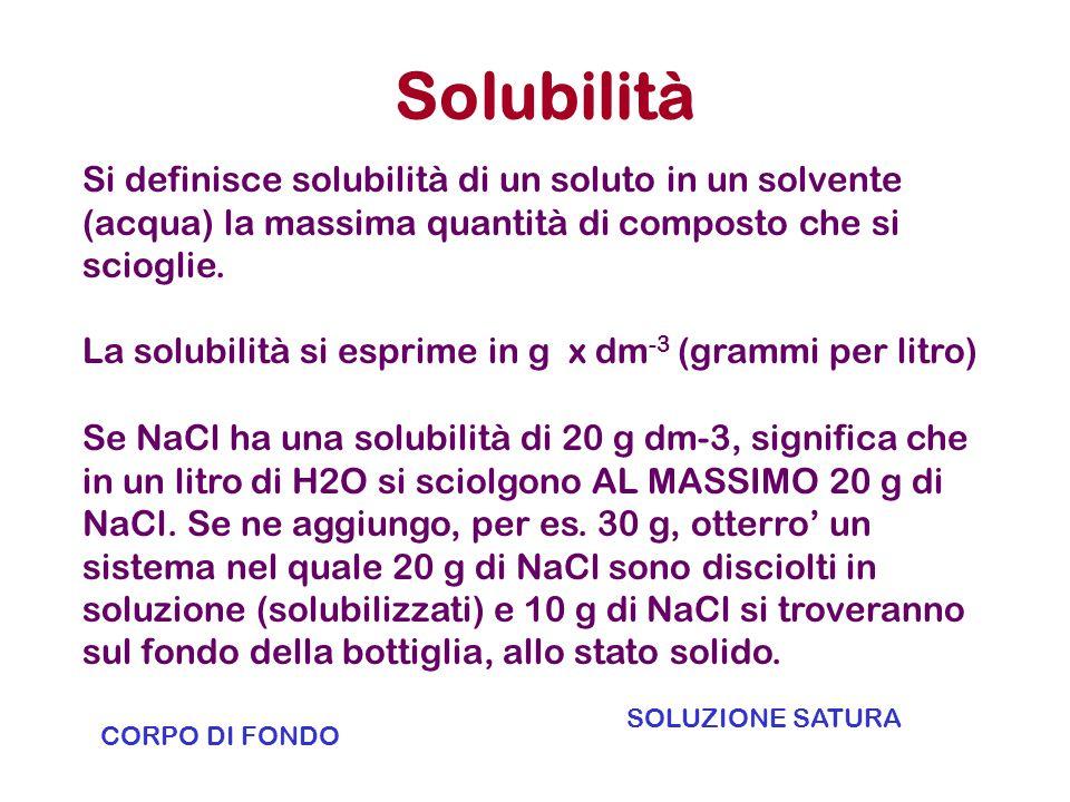 Solubilità Si definisce solubilità di un soluto in un solvente (acqua) la massima quantità di composto che si scioglie.