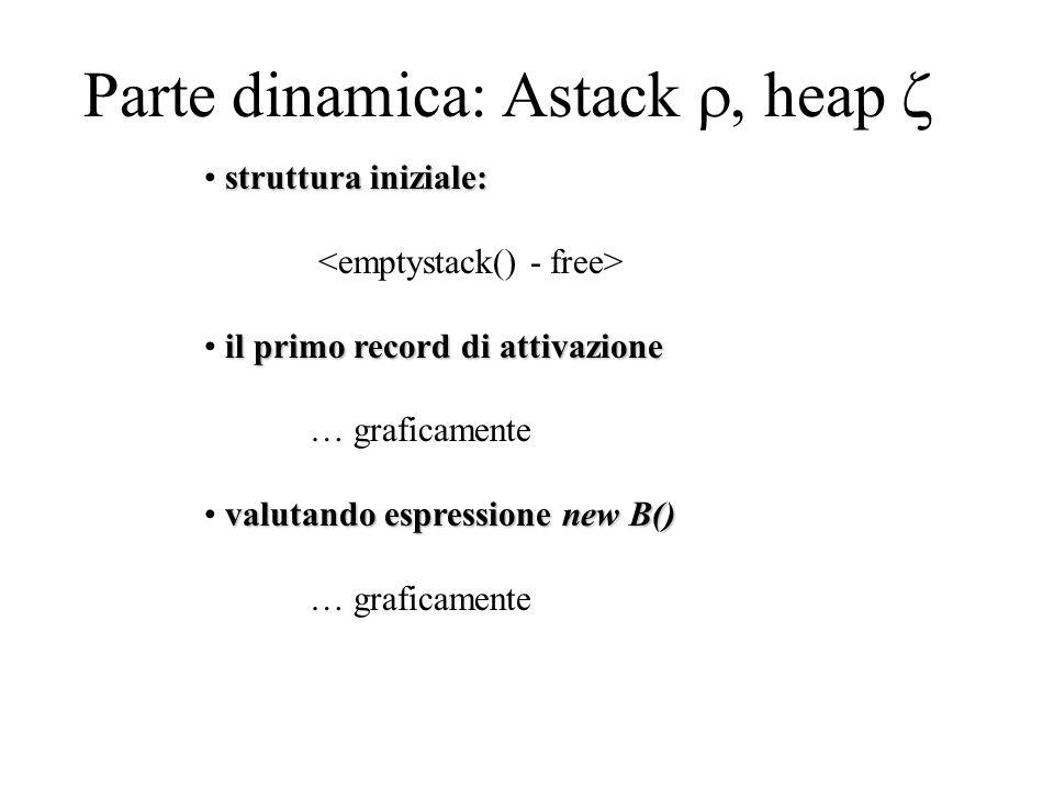 Parte dinamica: Astack  heap  struttura iniziale: il primo record di attivazione … graficamente valutando espressione new B() … graficamente