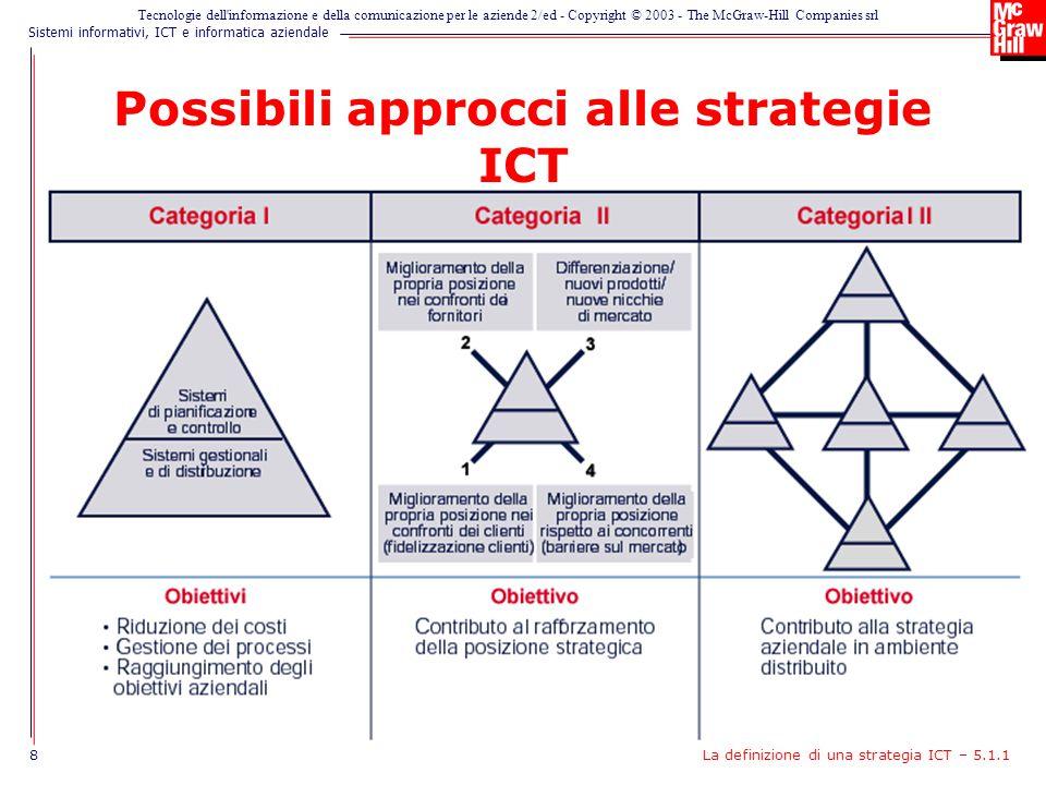 Sistemi informativi, ICT e informatica aziendale Tecnologie dell informazione e della comunicazione per le aziende 2/ed - Copyright © 2003 - The McGraw-Hill Companies srl Possibili approcci alle strategie ICT 8La definizione di una strategia ICT – 5.1.1