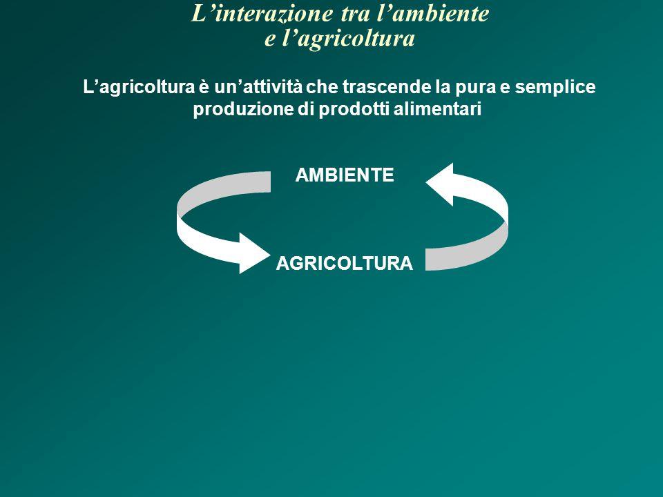 L'interazione tra l'ambiente e l'agricoltura L'agricoltura è un'attività che trascende la pura e semplice produzione di prodotti alimentari AMBIENTE AGRICOLTURA