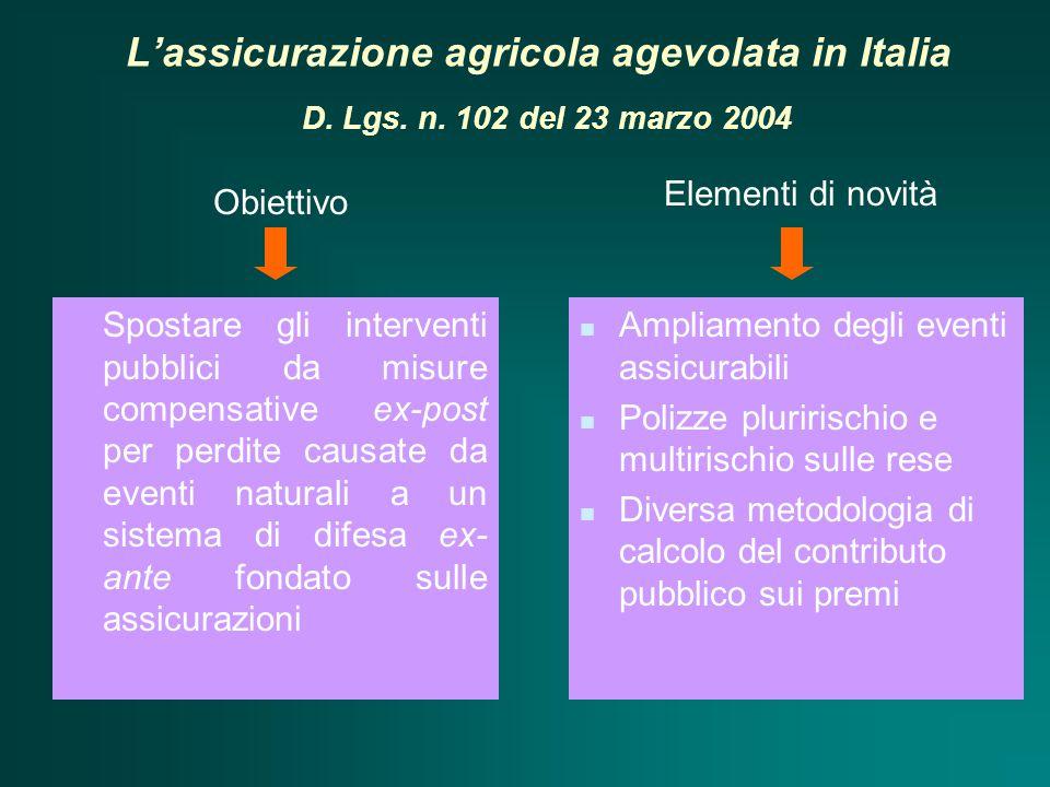L'assicurazione agricola agevolata in Italia Obiettivo Elementi di novità D.