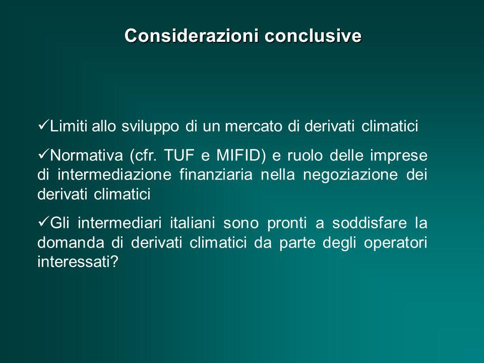 Considerazioni conclusive Limiti allo sviluppo di un mercato di derivati climatici Normativa (cfr.