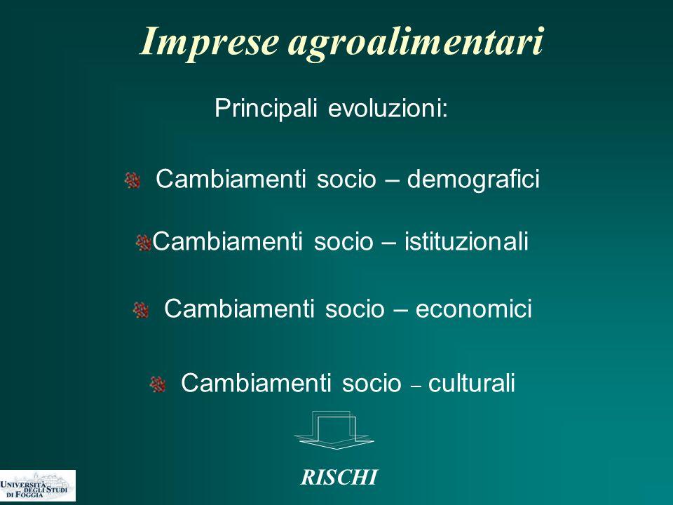Distribuzione del mercato assicurativo per area geografica Fonte: L'assicurazione agricola agevolata in Italia.