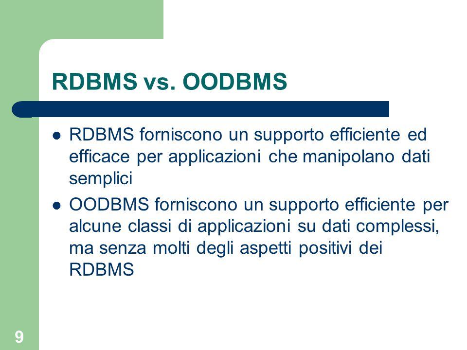 9 RDBMS vs. OODBMS RDBMS forniscono un supporto efficiente ed efficace per applicazioni che manipolano dati semplici OODBMS forniscono un supporto eff