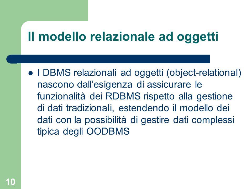 10 Il modello relazionale ad oggetti I DBMS relazionali ad oggetti (object-relational) nascono dall'esigenza di assicurare le funzionalità dei RDBMS rispetto alla gestione di dati tradizionali, estendendo il modello dei dati con la possibilità di gestire dati complessi tipica degli OODBMS