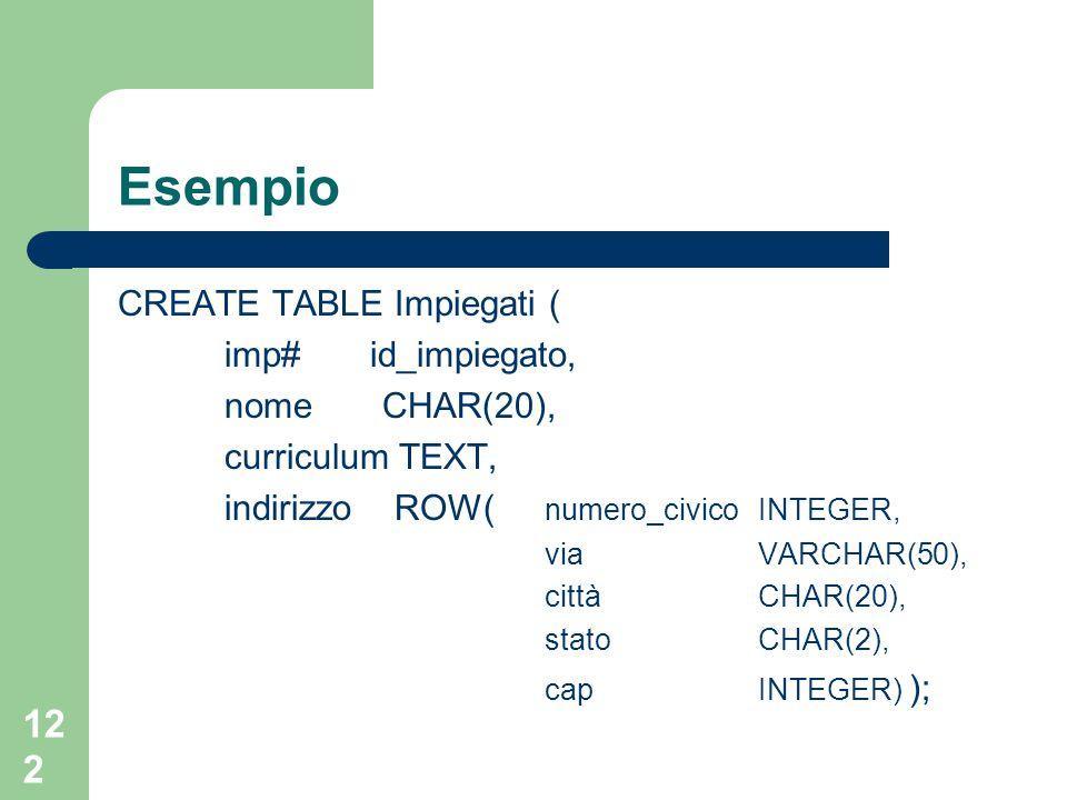 122 Esempio CREATE TABLE Impiegati ( imp# id_impiegato, nome CHAR(20), curriculum TEXT, indirizzo ROW( numero_civicoINTEGER, viaVARCHAR(50), cittàCHAR(20), statoCHAR(2), capINTEGER) );