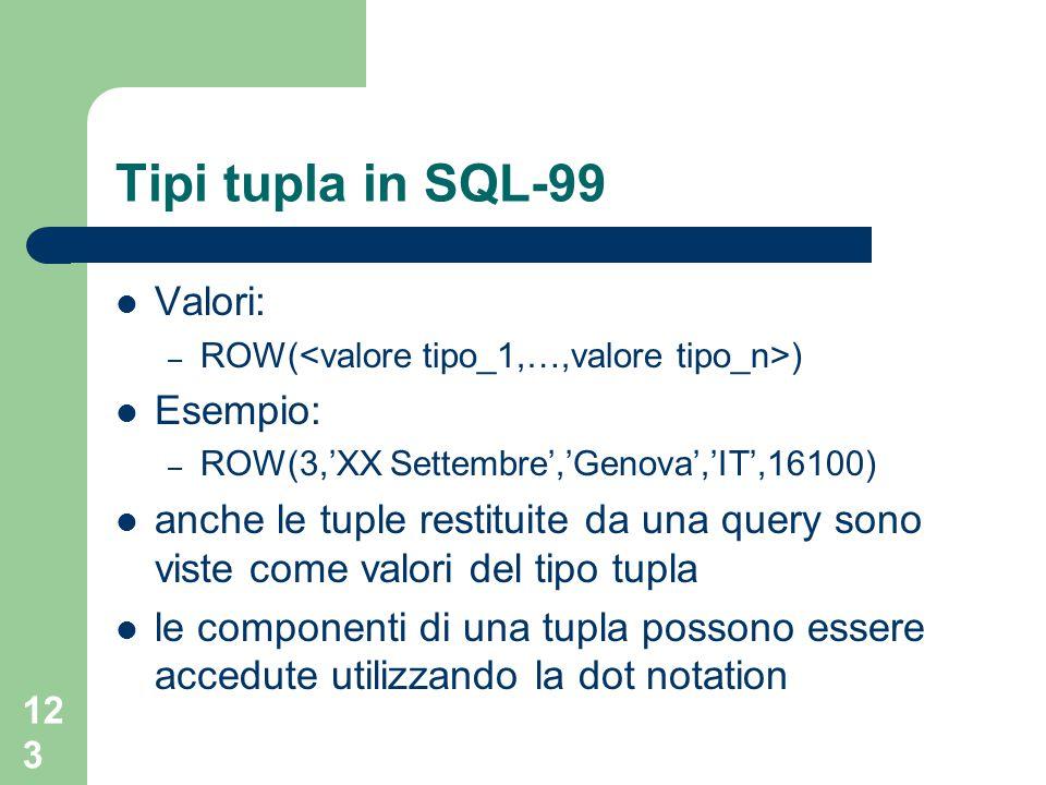 123 Tipi tupla in SQL-99 Valori: – ROW( ) Esempio: – ROW(3,'XX Settembre','Genova','IT',16100) anche le tuple restituite da una query sono viste come valori del tipo tupla le componenti di una tupla possono essere accedute utilizzando la dot notation