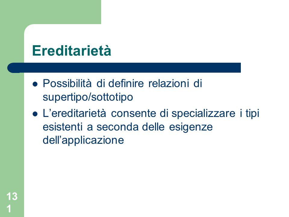 131 Possibilità di definire relazioni di supertipo/sottotipo L'ereditarietà consente di specializzare i tipi esistenti a seconda delle esigenze dell'applicazione