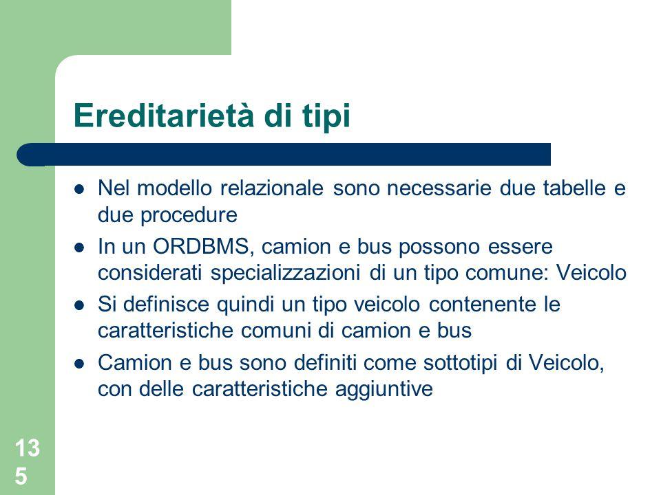 135 Ereditarietà di tipi Nel modello relazionale sono necessarie due tabelle e due procedure In un ORDBMS, camion e bus possono essere considerati spe
