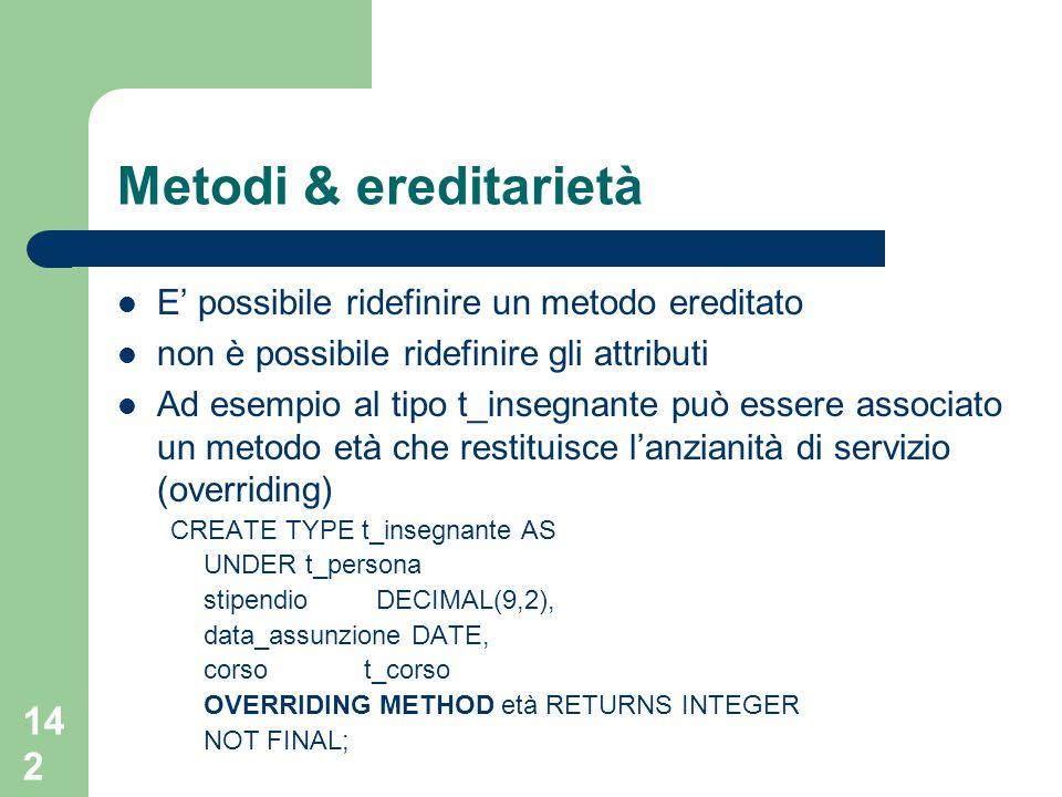 142 Metodi & ereditarietà E' possibile ridefinire un metodo ereditato non è possibile ridefinire gli attributi Ad esempio al tipo t_insegnante può ess